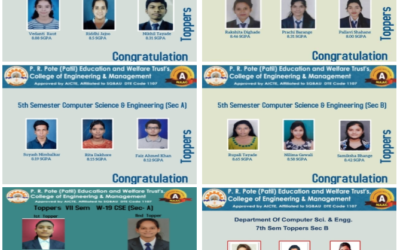 Departmental Toppers of Winter- 2019 SGBAU Exam